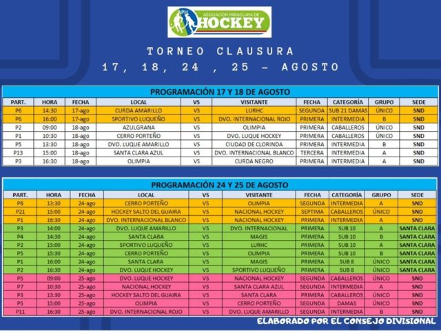 http://aphockey.org.py/wp-content/uploads/2019/08/APH_clausura_17-18-24-25-Ago2019-640x480.jpeg