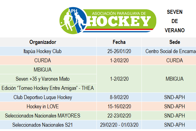 http://aphockey.org.py/wp-content/uploads/2020/01/APH-Seven-Calendario-640x427.png